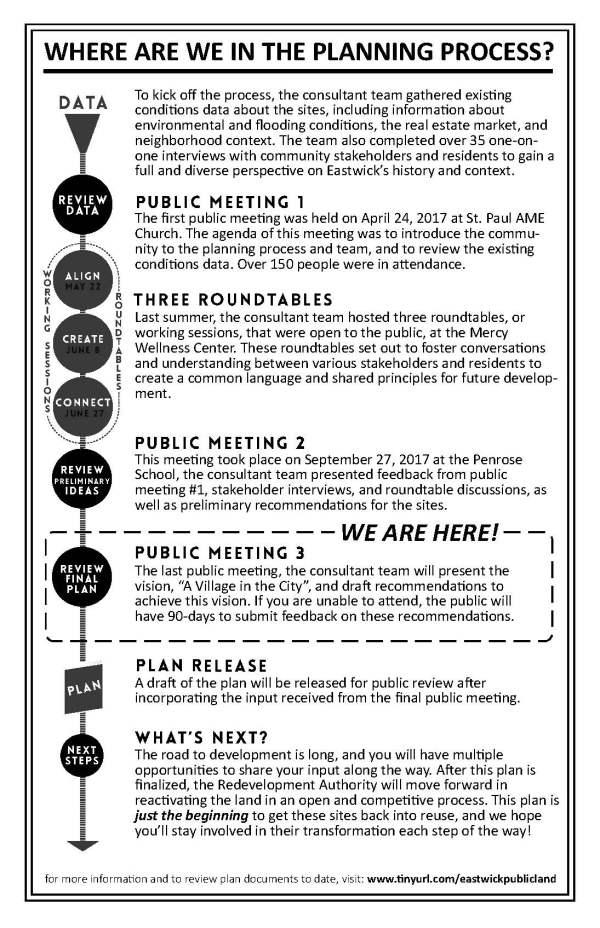 Eastwick planning mtg 2018-0726 p2